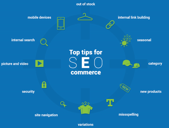 tips for ecommerce seo